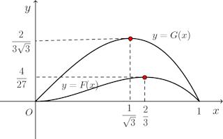 8-05-graph-001.png