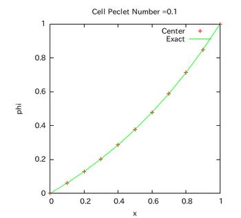 Kekka-graph-001.png