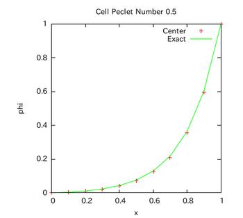 Kekka-graph-002.png