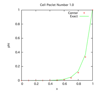 Kekka-graph-003.png