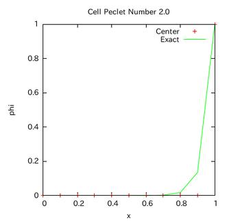 Kekka-graph-004.png