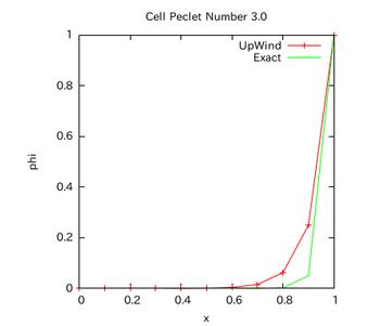 Kekka-graph-006.png