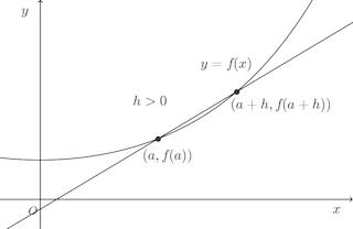 bibunf-graph-001.png