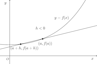 bibunf-graph-002.png