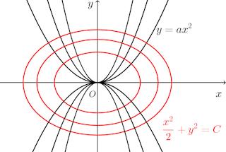 chokkou-graph-001.png