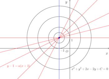 chokkou-graph-003.png