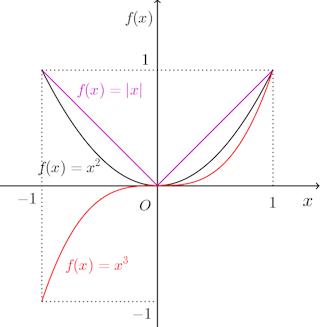 dkt-graph-001.png