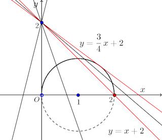 en-choku-graph-002.png
