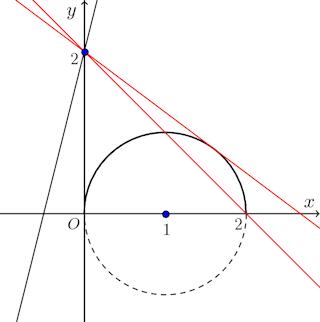 en-sen-graph-001.png