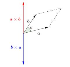 gaiseki-graph-001.png