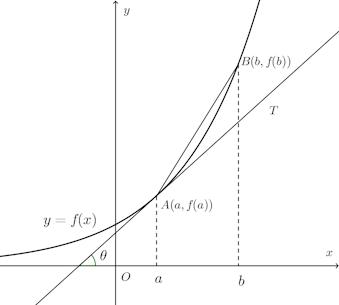 graph-010.png