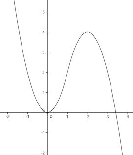 graph-011.png