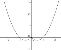 graph-012.png
