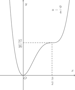 graph-030.png