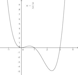 graph-031.png