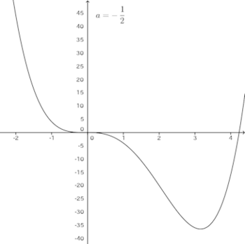 graph-032.png
