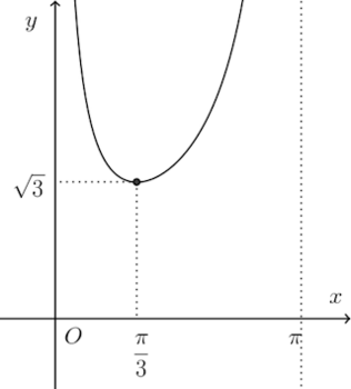graph-211.png