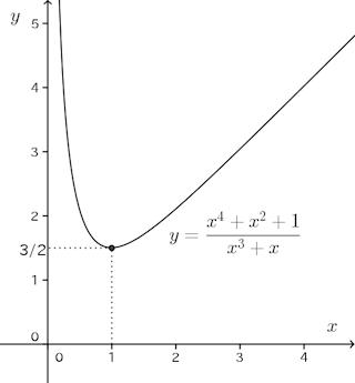 graph-212.png