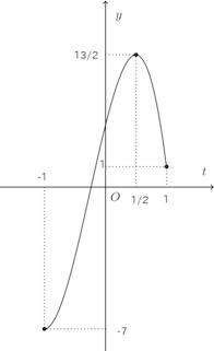 graph-213.png