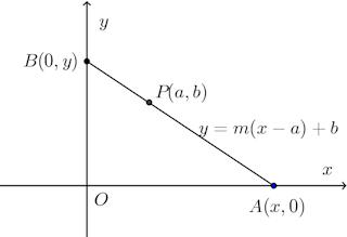 graph-214.png