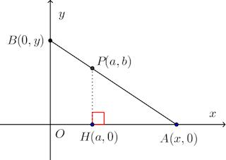 graph-215.png