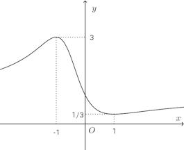 graph-220.png