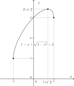 graph-221.png