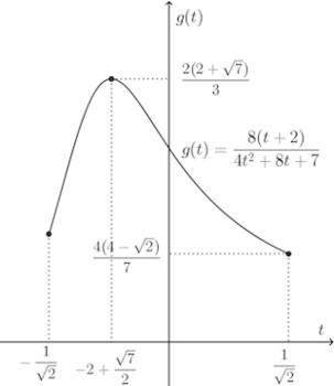 graph-223.png