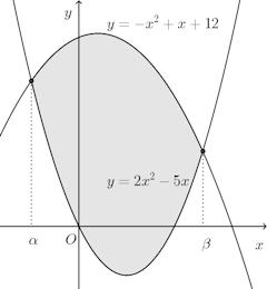 graph-264.png