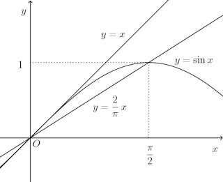 graph-273.png