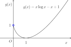 graph-274.png