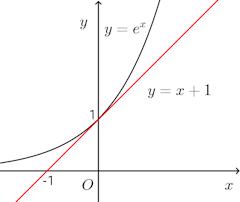 graph-277.png