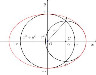 graph-500.png