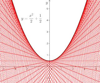hanbetsu-houraku-graph-001.png