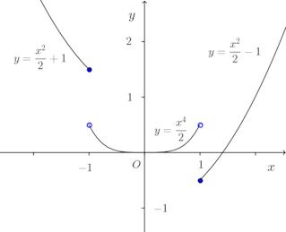 hanrei-graph-01.png