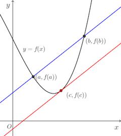 heikinchi-graph-01.png