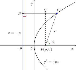 houbutusen-graph-002.png