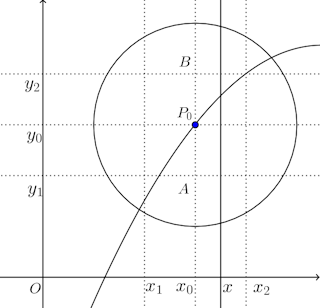 inkansu-graph-001.png