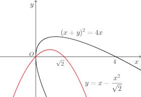 kaiten-graph-004.png