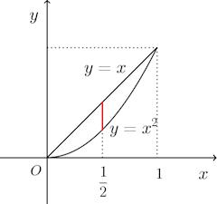 kankan-graph-01.png
