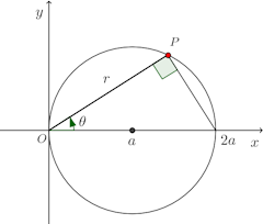 kyoku-(x-a)^2+y^2=a^2.png