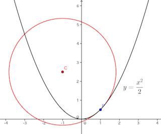 kyokuen-graph-002.png
