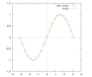 lagrange-graph-02.png