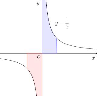 q-0330-graph-001.png