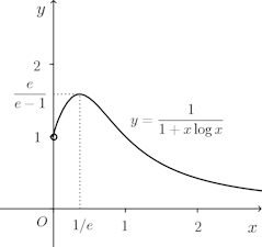 question-graph-01.png