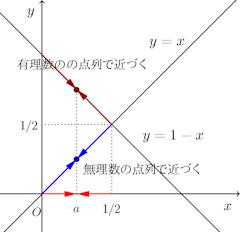 renzoku-mondai-01.png
