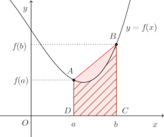 s-graph-11.png