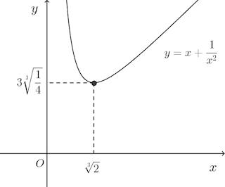 shuku-graph-xxx.png
