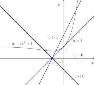 shukuda-0611-graph-001.png