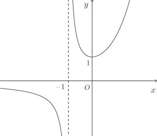 shukuda-0611-graph-003.png